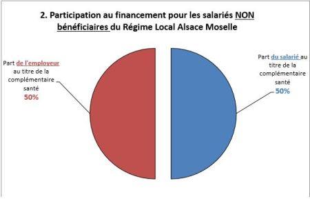 Le Regime Local D Assurance Maladie Alsace Moselle Francejacobine
